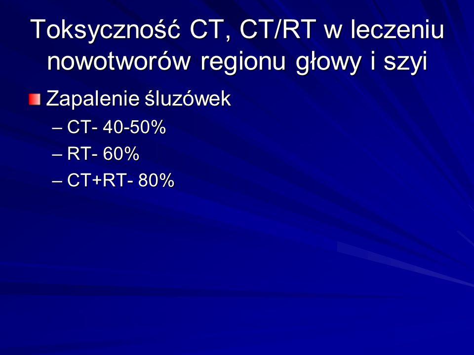 Toksyczność CT, CT/RT w leczeniu nowotworów regionu głowy i szyi Zapalenie śluzówek –CT- 40-50% –RT- 60% –CT+RT- 80%