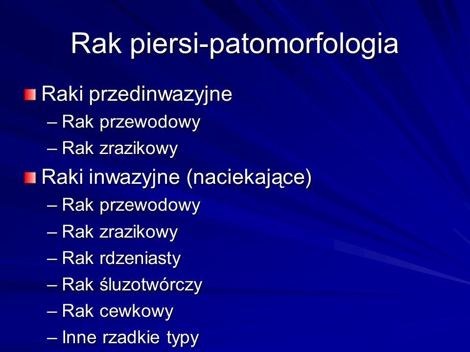 Rak piersi-patomorfologia Raki przedinwazyjne –Rak przewodowy –Rak zrazikowy Raki inwazyjne (naciekające) –Rak przewodowy –Rak zrazikowy –Rak rdzenias