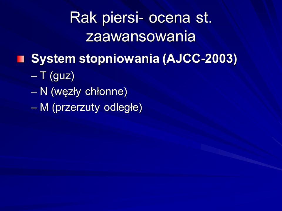 Rak piersi- ocena st. zaawansowania System stopniowania (AJCC-2003) System stopniowania (AJCC-2003) –T (guz) –N (węzły chłonne) –M (przerzuty odległe)