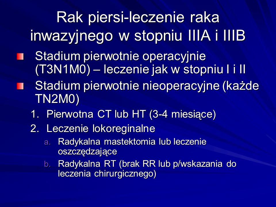 Rak piersi-leczenie raka inwazyjnego w stopniu IIIA i IIIB Stadium pierwotnie operacyjnie (T3N1M0) – leczenie jak w stopniu I i II Stadium pierwotnie