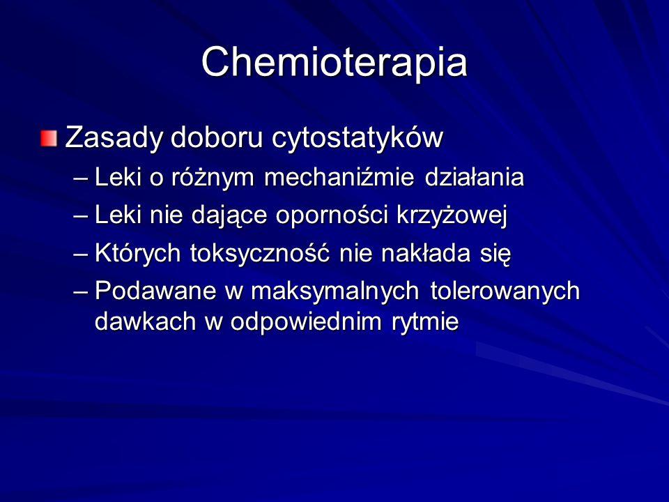 Chemioterapia Cele leczenia –Radykalna vs paliatywna CT choroby w stadium uogólnienia (pierwotna)CT choroby w stadium uogólnienia (pierwotna) CT uzupełniającaCT uzupełniająca Rak piersi Rak jelita grubego Rak jajnika CT neoadiuwantowaCT neoadiuwantowa Rak piersi NDRP Nowotwory u dzieci Skojarzona z RTSkojarzona z RTDRP Nowotwory regionu głowy i szyi