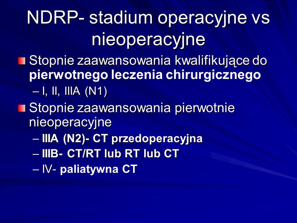 NDRP- stadium operacyjne vs nieoperacyjne Stopnie zaawansowania kwalifikujące do Stopnie zaawansowania kwalifikujące do pierwotnego leczenia chirurgic