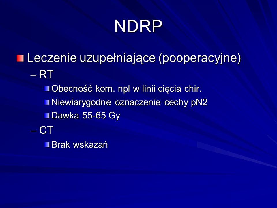 NDRP Leczenie uzupełniające (pooperacyjne) –RT Obecność kom. npl w linii cięcia chir. Niewiarygodne oznaczenie cechy pN2 Dawka 55-65 Gy –CT Brak wskaz