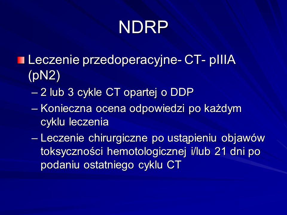 NDRP Leczenie przedoperacyjne- CT- pIIIA (pN2) –2 lub 3 cykle CT opartej o DDP –Konieczna ocena odpowiedzi po każdym cyklu leczenia –Leczenie chirurgi