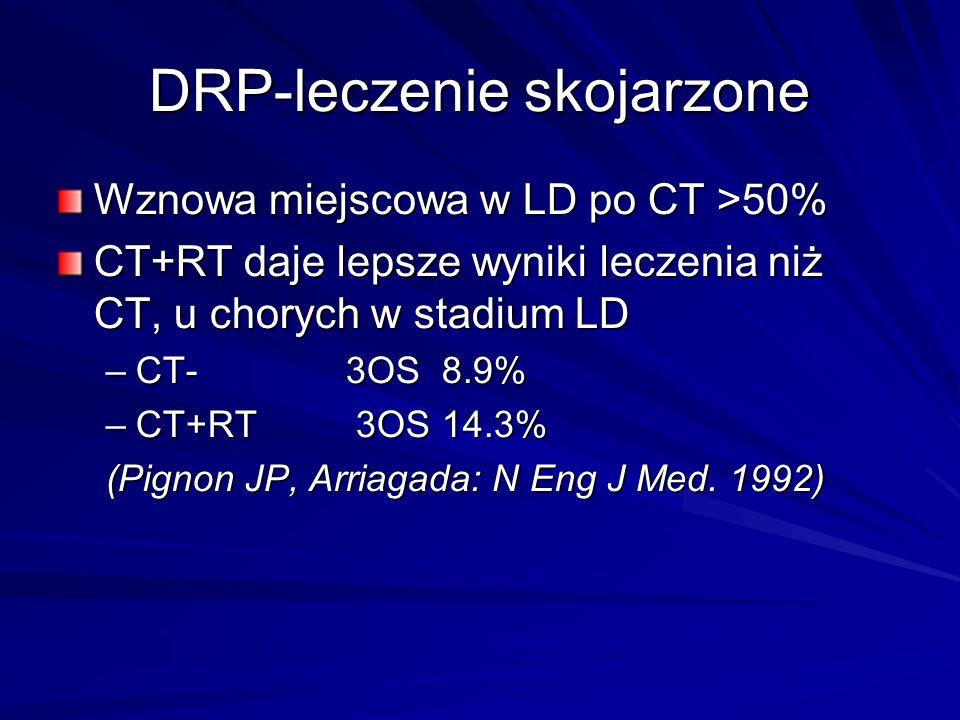 DRP-leczenie skojarzone Wznowa miejscowa w LD po CT >50% CT+RT daje lepsze wyniki leczenia niż CT, u chorych w stadium LD –CT-3OS8.9% –CT+RT 3OS14.3%