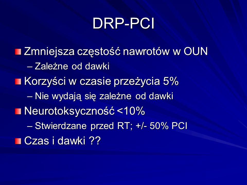 DRP-PCI Zmniejsza częstość nawrotów w OUN –Zależne od dawki Korzyści w czasie przeżycia 5% –Nie wydają się zależne od dawki Neurotoksyczność <10% –Stw