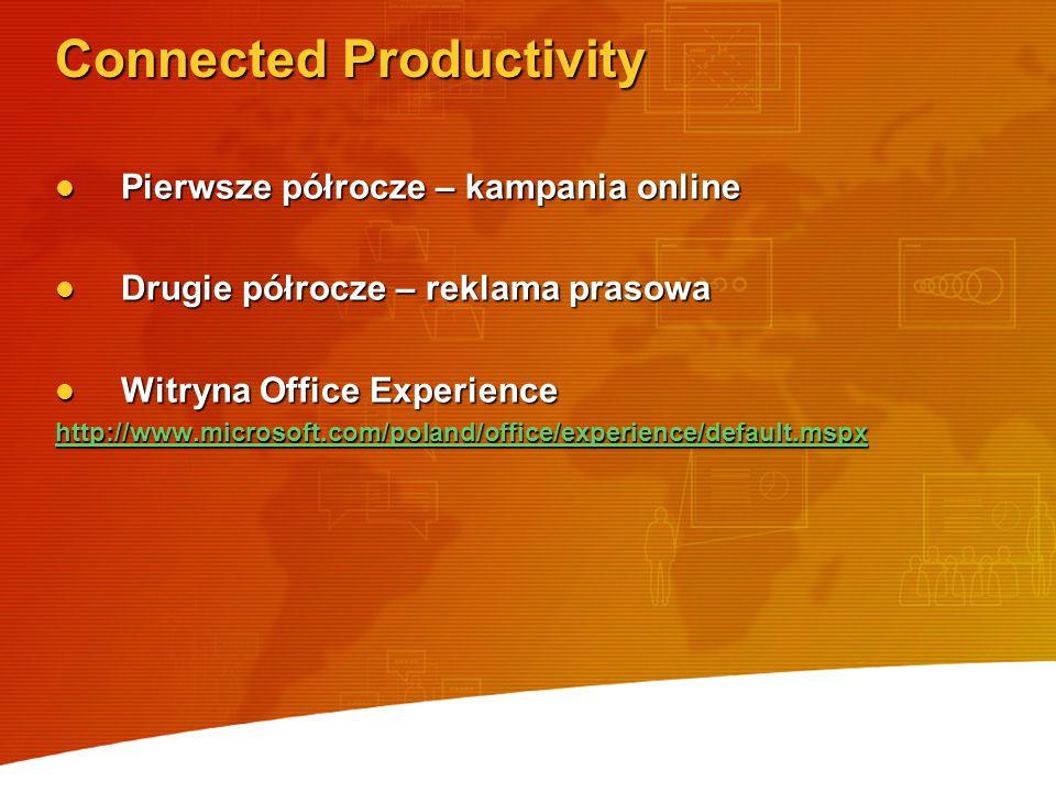 Connected Productivity Pierwsze półrocze – kampania online Pierwsze półrocze – kampania online Drugie półrocze – reklama prasowa Drugie półrocze – rek