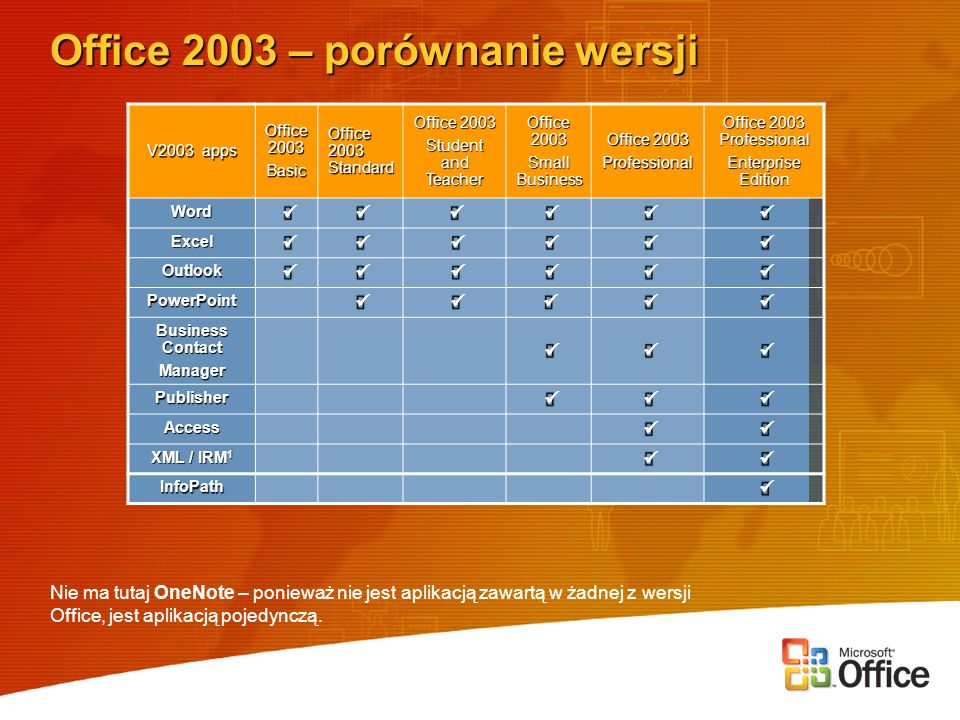 Office 2003 – porównanie wersji V2003 apps Office 2003 Basic Office 2003 Standard Office 2003 Student and Teacher Office 2003 Small Business Office 20