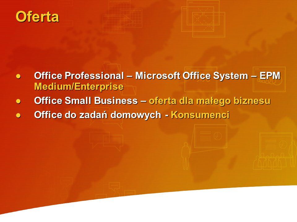 Enterprise / Medium Business Connected Productivity GTM Connected Productivity GTM Enterprise Project Management Enterprise Project Management