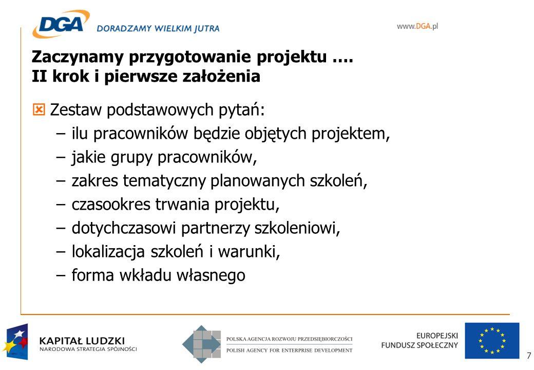 8 Przygotowujemy projekt ….
