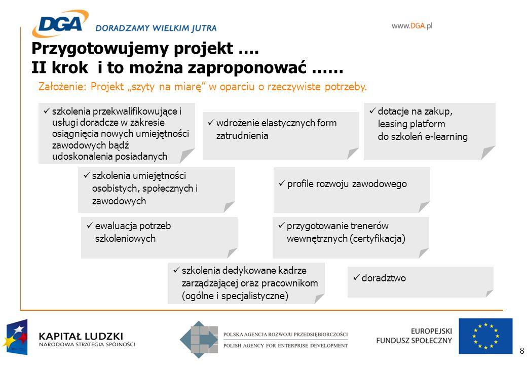 9 Przygotowujemy projekt ….