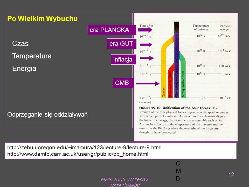 MHS 2005 Wczesny Wszechświat 12 Po Wielkim Wybuchu Czas Temperatura Energia Odprzęganie się oddziaływań http://zebu.uoregon.edu/~imamura/123/lecture-9/lecture-9.html http://www.damtp.cam.ac.uk/user/gr/public/bb_home.html era PLANCKA era GUT CMBCMB inflacja CMB