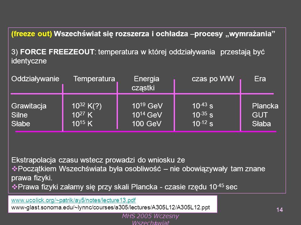 """MHS 2005 Wczesny Wszechświat 14 (freeze out) Wszechświat się rozszerza i ochładza –procesy """"wymrażania 3) FORCE FREEZEOUT: temperatura w której oddziaływania przestają być identyczne Oddziaływanie Temperatura Energia czas po WW Era cząstki Grawitacja 10 32 K( ) 10 19 GeV 10 -43 s Plancka Silne 10 27 K 10 14 GeV 10 -35 s GUT Słabe 10 15 K 100 GeV10 -12 s Słaba Ekstrapolacja czasu wstecz prowadzi do wniosku że  Początkiem Wszechświata była osobliwość – nie obowiązywały tam znane prawa fizyki."""