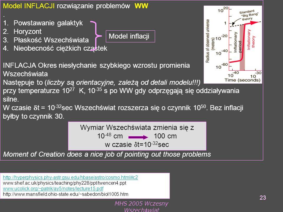 MHS 2005 Wczesny Wszechświat 23 Model INFLACJI rozwiązanie problemów WW.