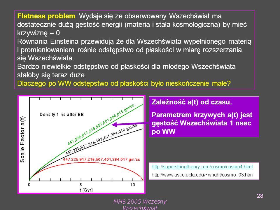 MHS 2005 Wczesny Wszechświat 28 Flatness problem Wydaje się że obserwowany Wszechświat ma dostatecznie dużą gęstość energii (materia i stała kosmologiczna) by mieć krzywiznę = 0 Równania Einsteina przewidują że dla Wszechświata wypełnionego materią i promieniowaniem rośnie odstępstwo od płaskości w miarę rozszerzania się Wszechświata.