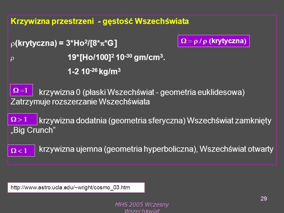 MHS 2005 Wczesny Wszechświat 29 Krzywizna przestrzeni - gęstość Wszechświata  (krytyczna) = 3*Ho 2 /[8*  *G]  19*[Ho/100] 2 10 -30 gm/cm 3.