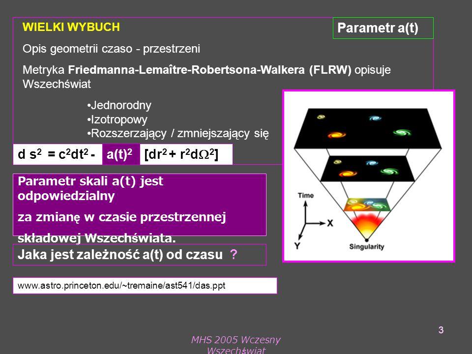 MHS 2005 Wczesny Wszechświat 3 WIELKI WYBUCH Opis geometrii czaso - przestrzeni Metryka Friedmanna-Lemaître-Robertsona-Walkera (FLRW) opisuje Wszechświat Jednorodny Izotropowy Rozszerzający / zmniejszający się Parametr skali a(t) jest odpowiedzialny za zmianę w czasie przestrzennej składowej Wszechświata.