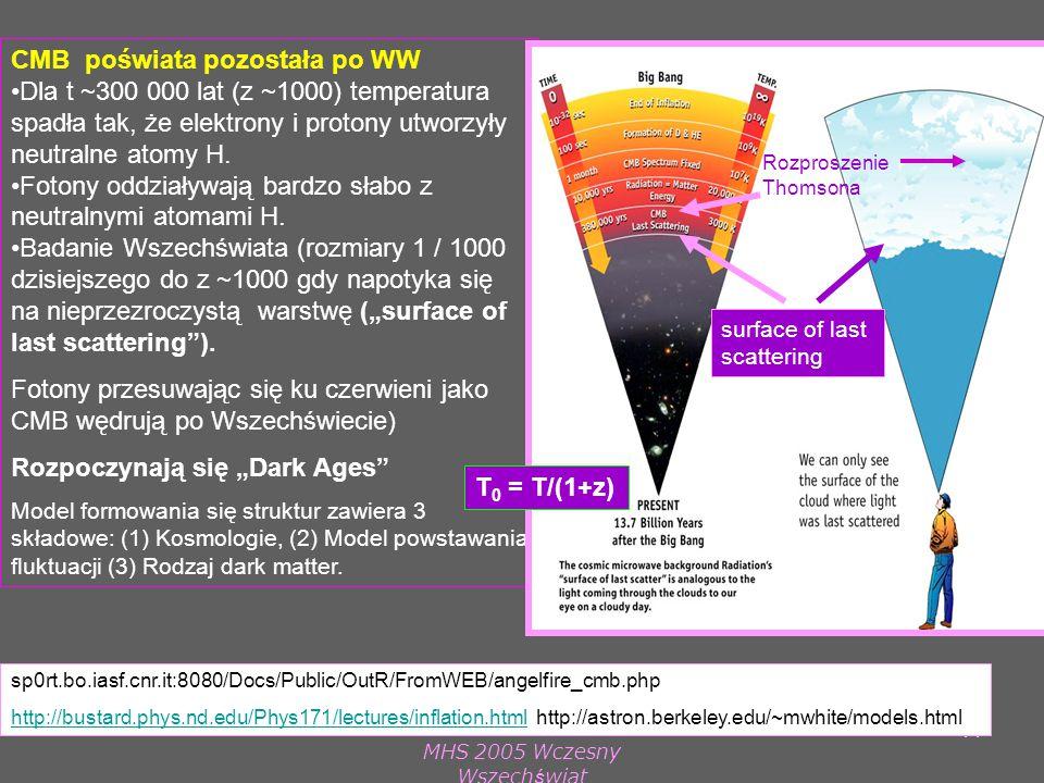 MHS 2005 Wczesny Wszechświat 44 CMB poświata pozostała po WW Dla t ~300 000 lat (z ~1000) temperatura spadła tak, że elektrony i protony utworzyły neutralne atomy H.