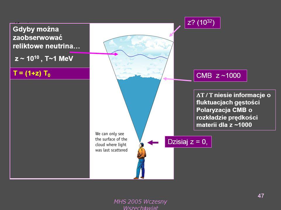 MHS 2005 Wczesny Wszechświat 47 Koniec Gdyby można zaobserwować reliktowe neutrina… z ~ 10 10, T~1 MeV CMB z ~1000 Dzisiaj z = 0, z.