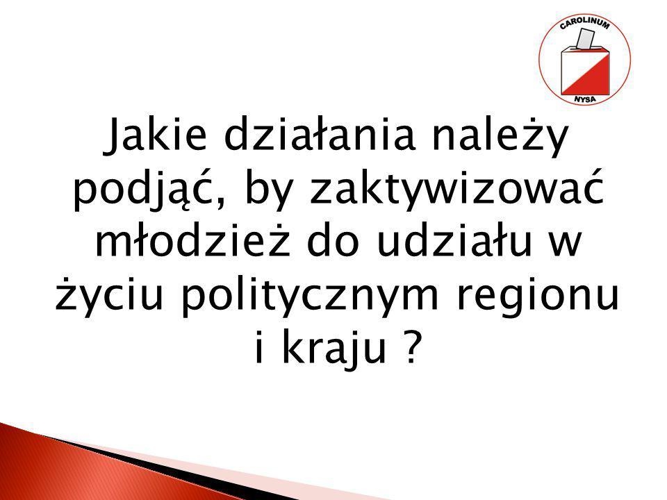 Jakie działania należy podjąć, by zaktywizować młodzież do udziału w życiu politycznym regionu i kraju