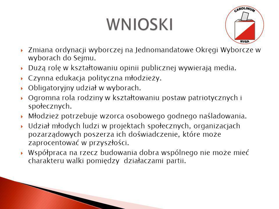  Zmiana ordynacji wyborczej na Jednomandatowe Okręgi Wyborcze w wyborach do Sejmu.