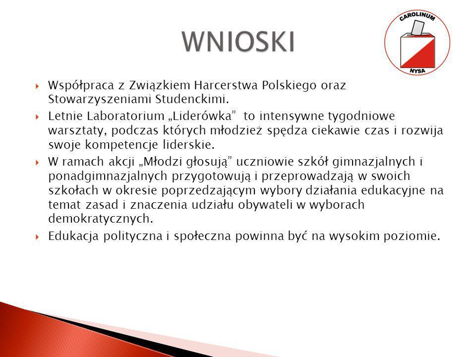  Współpraca z Związkiem Harcerstwa Polskiego oraz Stowarzyszeniami Studenckimi.
