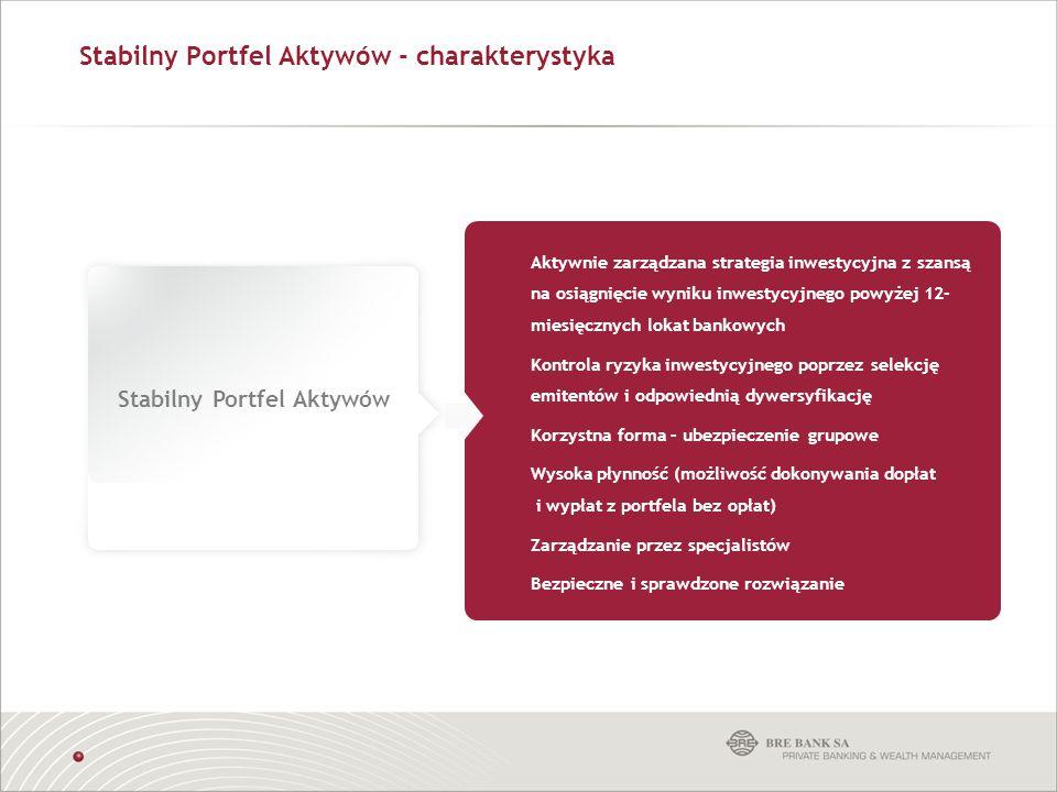 Stabilny Portfel Aktywów - charakterystyka Aktywnie zarządzana strategia inwestycyjna z szansą na osiągnięcie wyniku inwestycyjnego powyżej 12- miesię