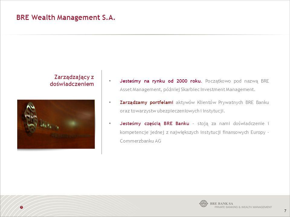 Jesteśmy na rynku od 2000 roku. Początkowo pod nazwą BRE Asset Management, później Skarbiec Investment Management. Zarządzamy portfelami aktywów Klien