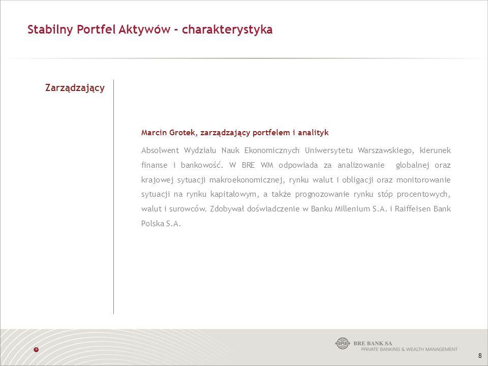 Marcin Grotek, zarządzający portfelem i analityk Absolwent Wydziału Nauk Ekonomicznych Uniwersytetu Warszawskiego, kierunek finanse i bankowość.