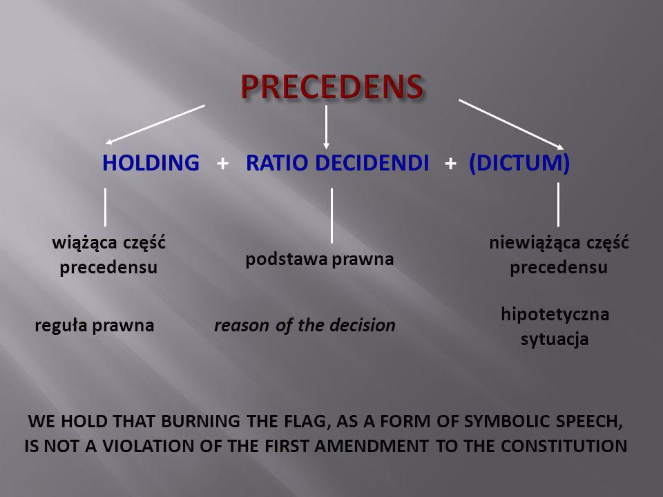 HOLDING + RATIO DECIDENDI + (DICTUM) wiążąca część precedensu reguła prawna podstawa prawna niewiążąca część precedensu hipotetyczna sytuacja reason o