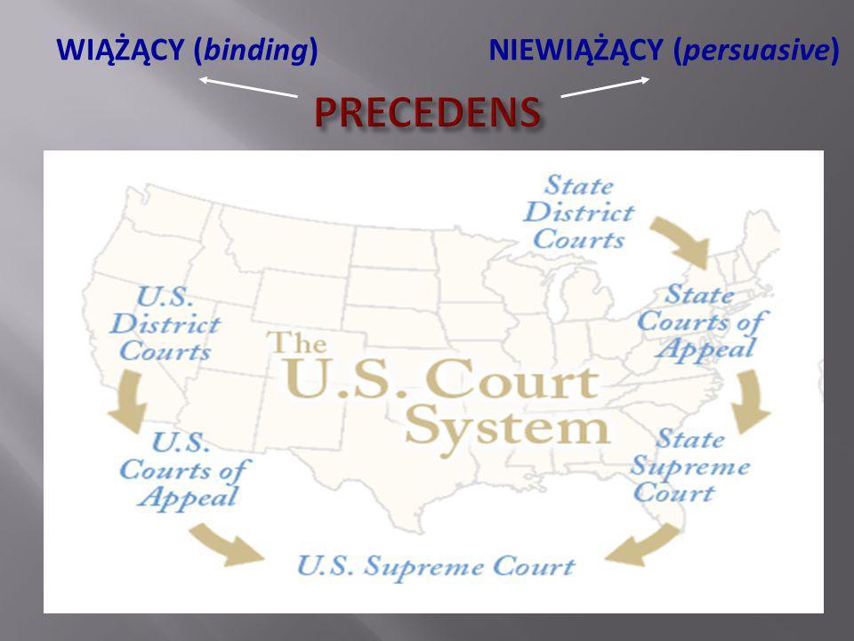 - moc wiążąca względem wszystkich sądów niższej instancji (stanowych i federalnych) - stare decisis czy orzekanie z duchem czasów .