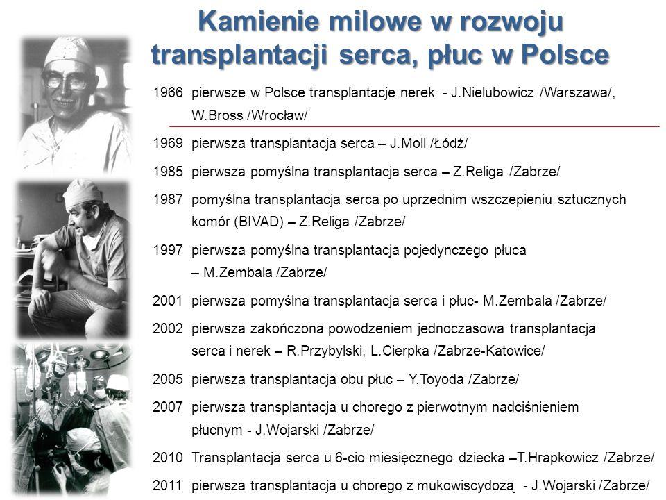 Kamienie milowe w rozwoju transplantacji serca, płuc w Polsce 1966 pierwsze w Polsce transplantacje nerek - J.Nielubowicz /Warszawa/, W.Bross /Wrocław