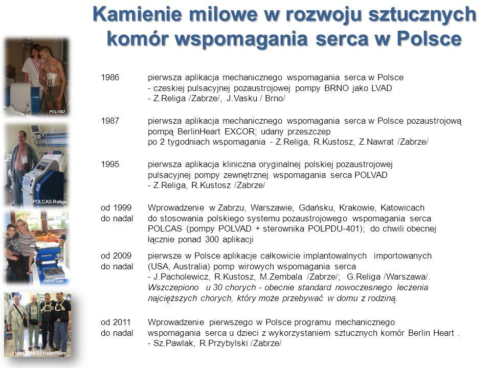 Kamienie milowe w rozwoju sztucznych komór wspomagania serca w Polsce POLVAD POLCAS-Religa. HeartMate II i HeartWare 1986pierwsza aplikacja mechaniczn