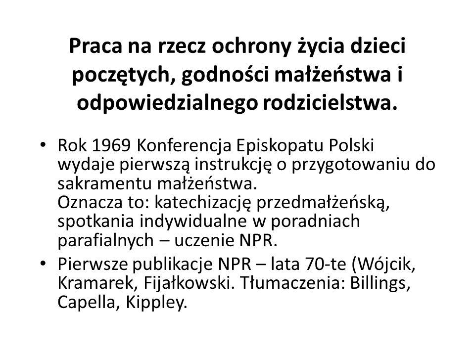 Pierwsze organizacje pozarządowe i stowarzyszenia – lata 80-te XX w.: 1981 r.