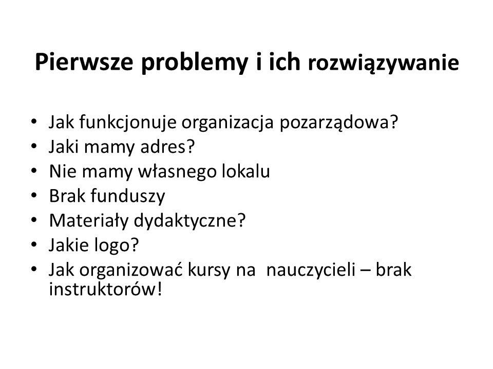 Pierwsze problemy i ich rozwiązywanie Jak funkcjonuje organizacja pozarządowa.