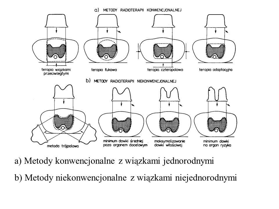 a) Metody konwencjonalne z wiązkami jednorodnymi b) Metody niekonwencjonalne z wiązkami niejednorodnymi