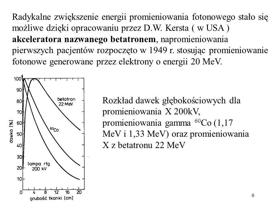 6 Rozkład dawek głębokościowych dla promieniowania X 200kV, promieniowania gamma 60 Co (1,17 MeV i 1,33 MeV) oraz promieniowania X z betatronu 22 MeV Radykalne zwiększenie energii promieniowania fotonowego stało się możliwe dzięki opracowaniu przez D.W.