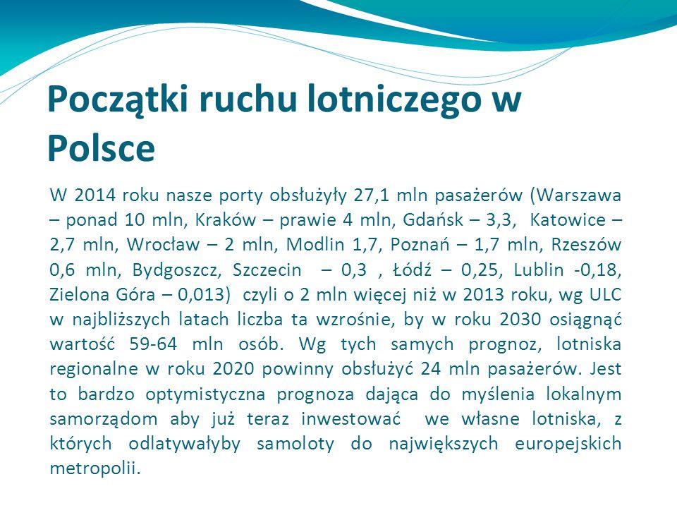 Początki ruchu lotniczego w Polsce W 2014 roku nasze porty obsłużyły 27,1 mln pasażerów (Warszawa – ponad 10 mln, Kraków – prawie 4 mln, Gdańsk – 3,3,