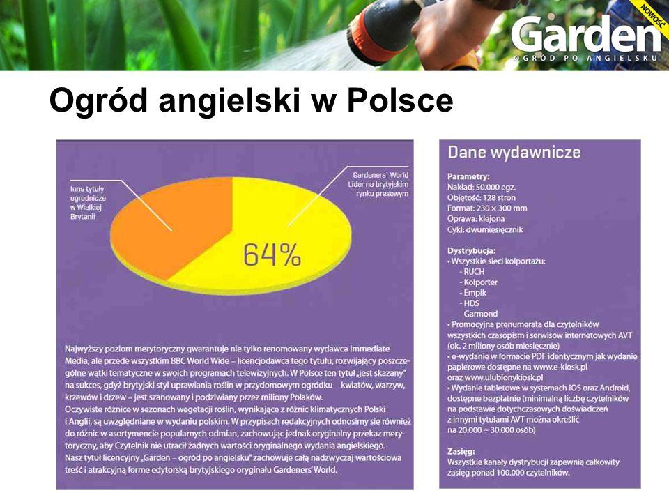 Kompendium wiedzy o roślinach ogrodowych, działkowych i domowych.