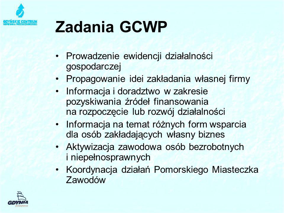 Zadania GCWP Prowadzenie ewidencji działalności gospodarczej Propagowanie idei zakładania własnej firmy Informacja i doradztwo w zakresie pozyskiwania