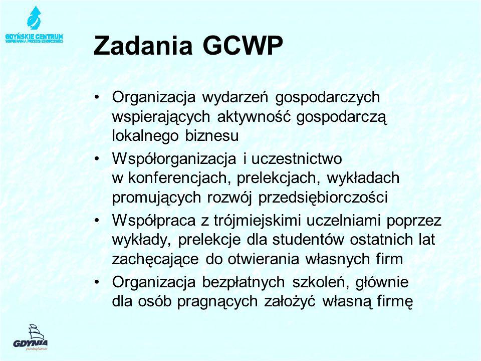 Zadania GCWP Organizacja wydarzeń gospodarczych wspierających aktywność gospodarczą lokalnego biznesu Współorganizacja i uczestnictwo w konferencjach, prelekcjach, wykładach promujących rozwój przedsiębiorczości Współpraca z trójmiejskimi uczelniami poprzez wykłady, prelekcje dla studentów ostatnich lat zachęcające do otwierania własnych firm Organizacja bezpłatnych szkoleń, głównie dla osób pragnących założyć własną firmę