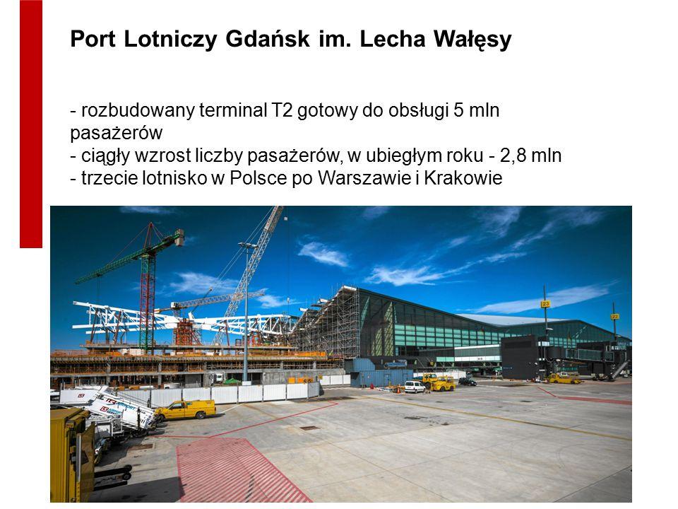 - rozbudowany terminal T2 gotowy do obsługi 5 mln pasażerów - ciągły wzrost liczby pasażerów, w ubiegłym roku - 2,8 mln - trzecie lotnisko w Polsce po Warszawie i Krakowie Port Lotniczy Gdańsk im.