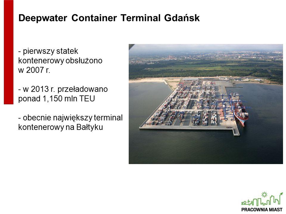 - pierwszy statek kontenerowy obsłużono w 2007 r. - w 2013 r. przeładowano ponad 1,150 mln TEU - obecnie największy terminal kontenerowy na Bałtyku De