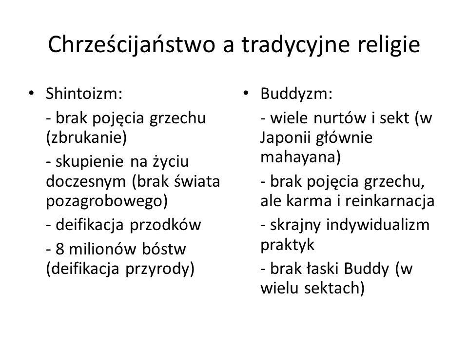 Chrześcijaństwo a tradycyjne religie Shintoizm: - brak pojęcia grzechu (zbrukanie) - skupienie na życiu doczesnym (brak świata pozagrobowego) - deifik