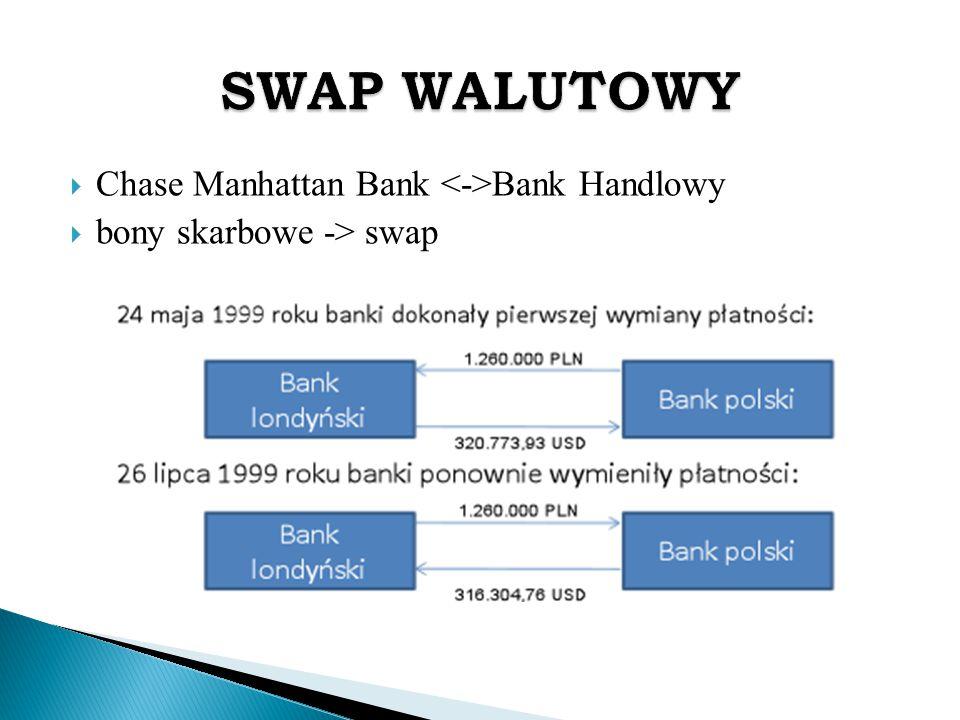  Chase Manhattan Bank Bank Handlowy  bony skarbowe -> swap