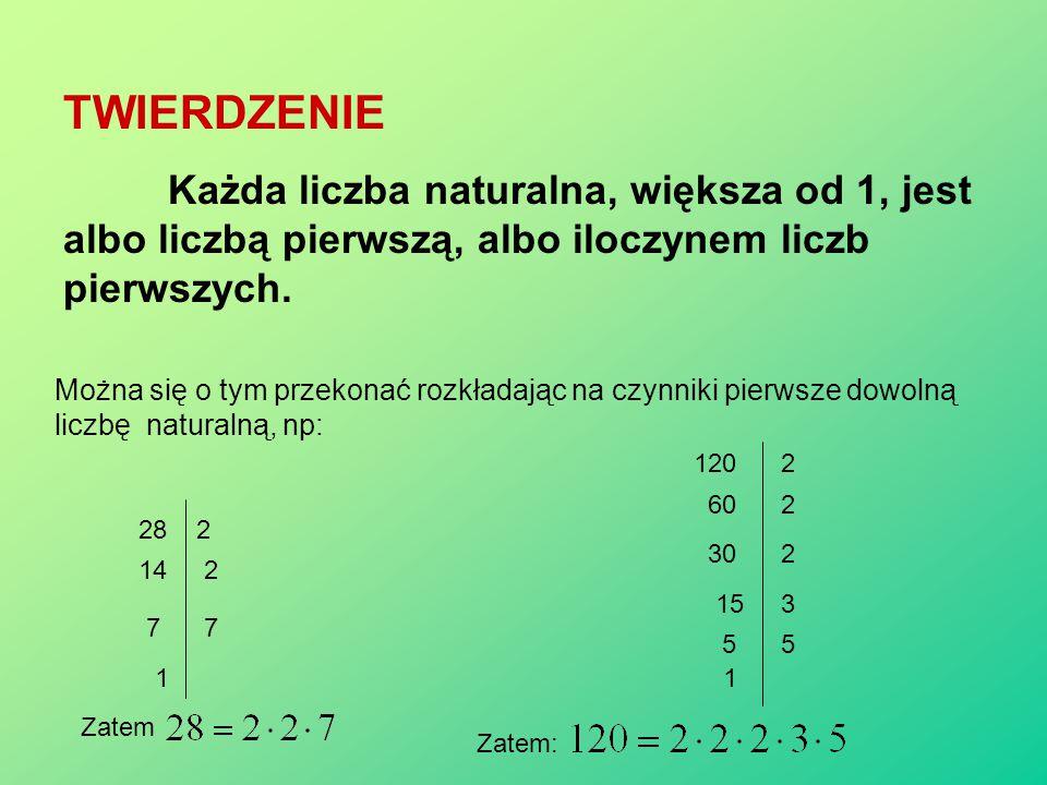 TWIERDZENIE Istnieje nieskończenie wiele liczb pierwszych. Twierdzenie to udowodnił w IV wieku p.n.e. grecki matematyk Euklides. Matematycy wciąż obli