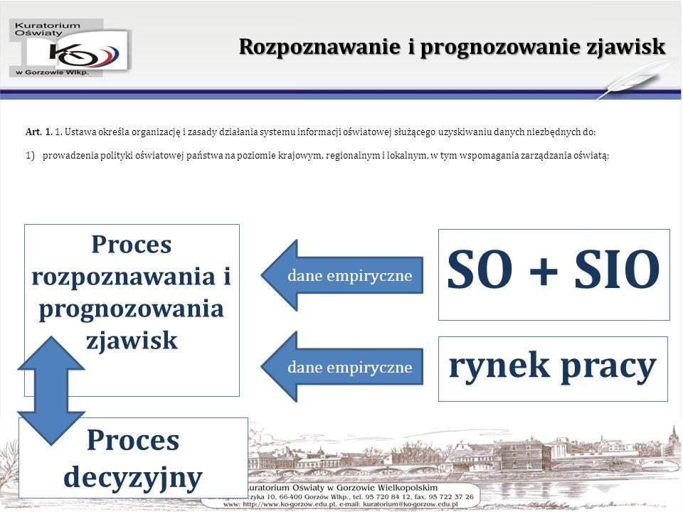 Rozpoznawanie i prognozowanie zjawisk Art. 1. 1.