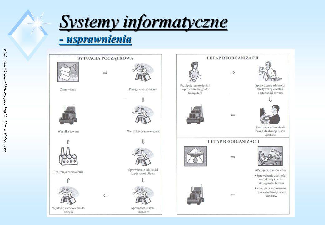 Systemy informatyczne wprowadzenie mgr inż. Marek Malinowski Zespół Matematyki i Fizyki Wydz. BMiP PW Płock