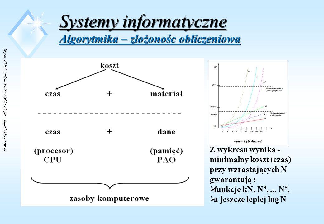 Wydz. BMiP Zakład Matematyki i Fizyki - Marek Malinowski Systemy informatyczne Algorytmika – złożonośc obliczeniowa Pytanie - ? ? ? Jaki związek ma pr
