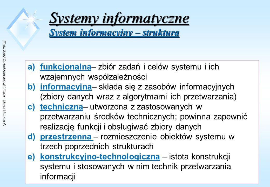 Wydz. BMiP Zakład Matematyki i Fizyki - Marek Malinowski Systemy informatyczne System informacyjny – elementy składowe a)nadawcy i odbiorcy informacji